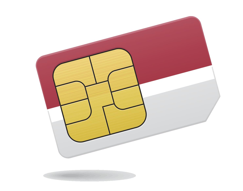 Cara unreg kartu Telkomsel, Axis XL, Indosat Ooredoo dan Tri