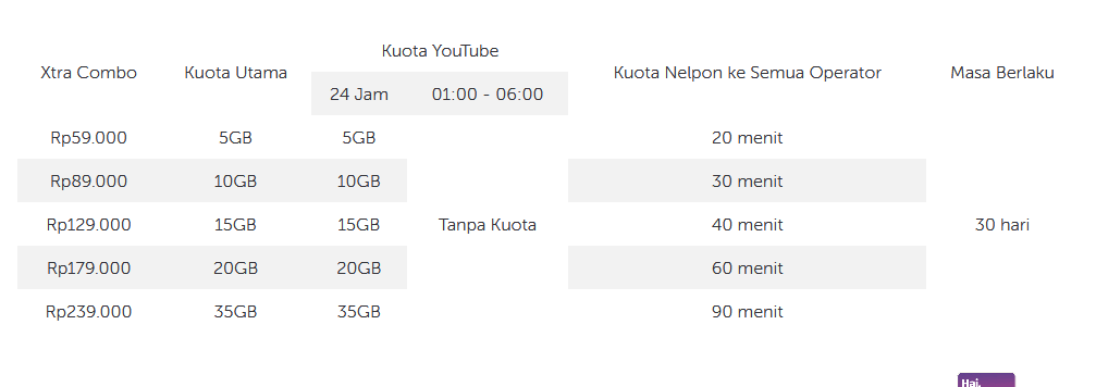 Harga Internet Xtra Combo Unlimited Xl